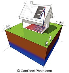House with floor heating and solar panels diagram