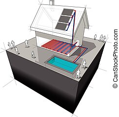 House with solar panels and floor heating diagram