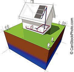 House with solar panels diagram