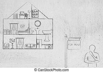 house with view inside the rooms and person thinking about it next to For Rent sign
