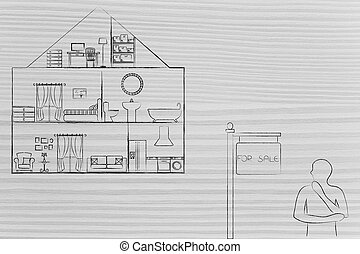 house with view inside the rooms and person thinking about it next to For Sale sign