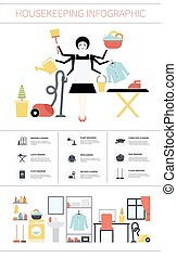 Housecleaning Infographic - House cleaning infographic. ...