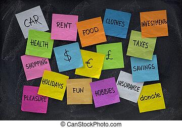 household finance word cloud on blackboard