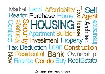 Housing Word Cloud