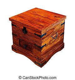 houten borst, hoek