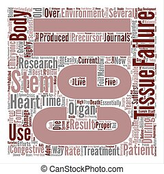 How Can Stem Cells Be Used to Treat Congestive Heart Failure Word Cloud Concept Text Background