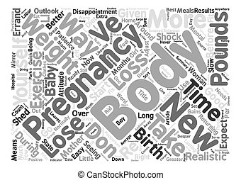 How Can You Lose Weight After Pregnancy Word Cloud Concept Text Background