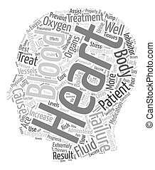 How do Physicians Treat Congestive Heart Failure text background wordcloud concept
