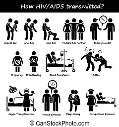How HIV AIDS Spread Transmitted - Stickman pictogram show...
