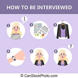 How to behave in a job interview.