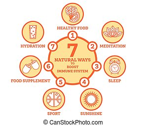 How to Boost Your Immune System. Infographic Elements. Vector Illustration. Healthy Habits Against Respiratoty Diseases and Viruses.