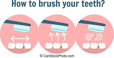 How to brush dirty teeth guide infographic. Teeth with food peices and toothbrush with toothpaste