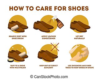 How to care for leather shoes instruction. Clean footwear...
