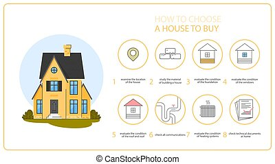 How to choose a house to buy instruction. Making difficult ...