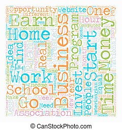 How To Choose The Right Work At Home Business text background wordcloud concept