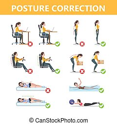 How to correct posture infographic. Incorrect pose