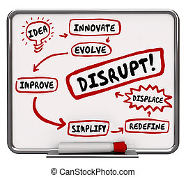 How to Disrupt Innovate Evolve Displace Workflow Diagram 3d...