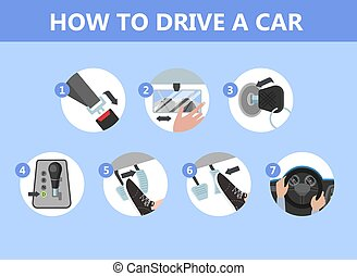 How to drive a car instruction for beginner