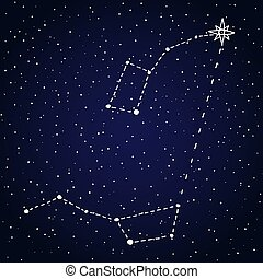 How to find North constellations - Finding North star...