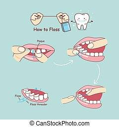 How to floss - cartoon tooth with floss, great for dental care concept