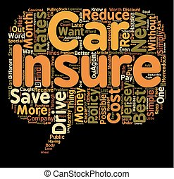 How To Get The Best Rates On Car Insurance In New Jersey text background wordcloud concept