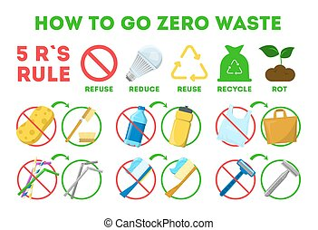 How to go zero waste tips for people who care about ecology. 5 R rule, recycle and reuse, refuse and rot. Say no to plastic things. Isolated vector illustration in cartoon style