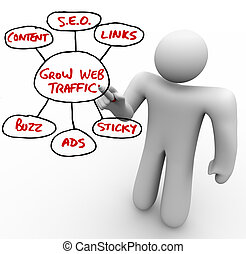 How to Grow Web Traffic Man Writing Plan on Board - A man...