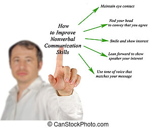 how to improve nonverbal communication skills