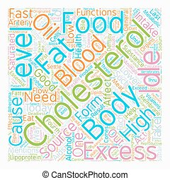 how to lower idle cholesterol text background wordcloud...