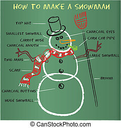 Chalkboard illustration on How to make a Snowman
