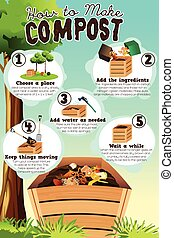How to Make Compost - A vector illustration of how to make...