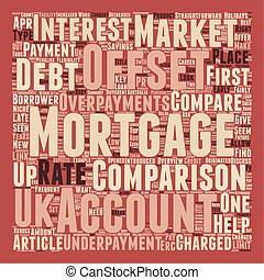 How To Perform An Offset Mortgage Comparison text background wordcloud concept