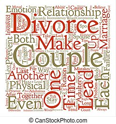 How To Prevent Divorce Word Cloud Concept Text Background