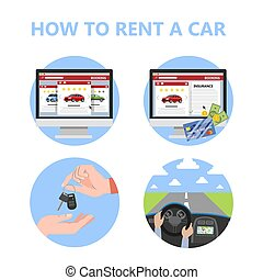 How to rent a car instruction for drivers