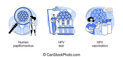 HPV infection abstract concept vector illustration set. Human papillomavirus, HPV test and vaccination, cervical cancer early diagnostics, laboratory sample, virus screening abstract metaphor.