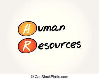 HR - Human Resources acronym