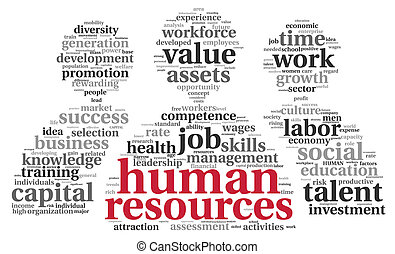 HR - human resources concept in tag cloud on white...