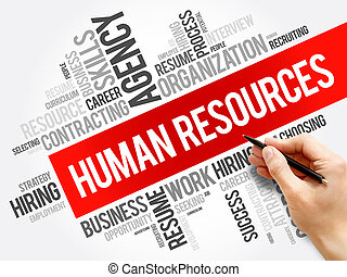 HR - Human Resources word cloud