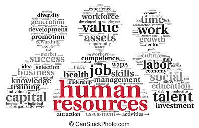 hr, -, menselijke hulpbronnen, concept