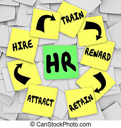 HR Personnel Sticky Notes Attract Hire Train Reward Retain...