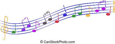 hravý, noticky, hudební
