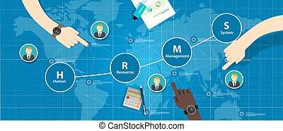 HRMS Human Resources Management System