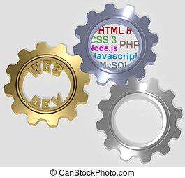 HTML, engranajes,  sql,  webdev,  php,  css