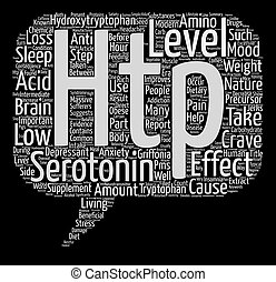 HTP Nature s Anti Depressant text background word cloud ...
