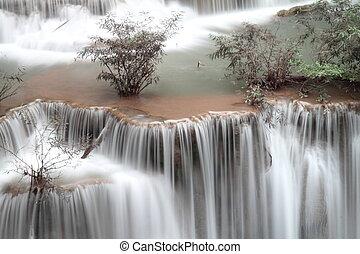 huay, mae, khamin, cachoeira
