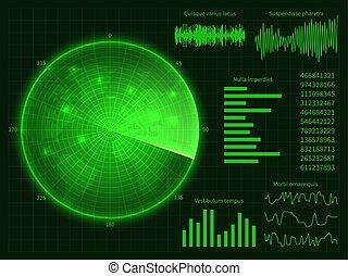 hud, écran, map., illustration, radar, vecteur, vert, numérique, interface, mondiale