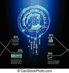 hud, vecteur, futuriste, fond, interface, infographics