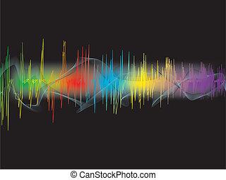 hudba, vlání
