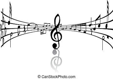 hudební personál, námět
