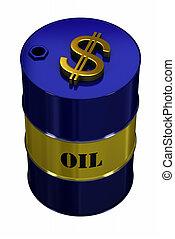 huile, coûteux